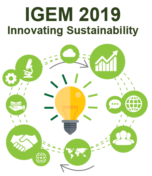 IGEM 2019 : Innovating Sustainability